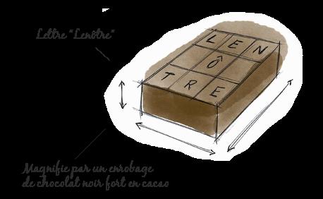 Enrobage de chocolat noir fort en cacao